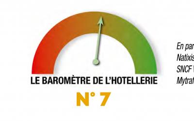Covid-19 : quel impact sur l'hôtellerie d'affaires en Europe au 15 octobre 2020 ?
